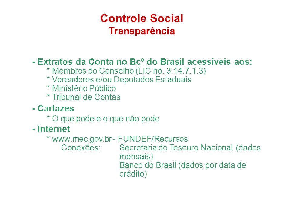 Controle Social Transparência - Extratos da Conta no Bcº do Brasil acessíveis aos: * Membros do Conselho (LIC no.
