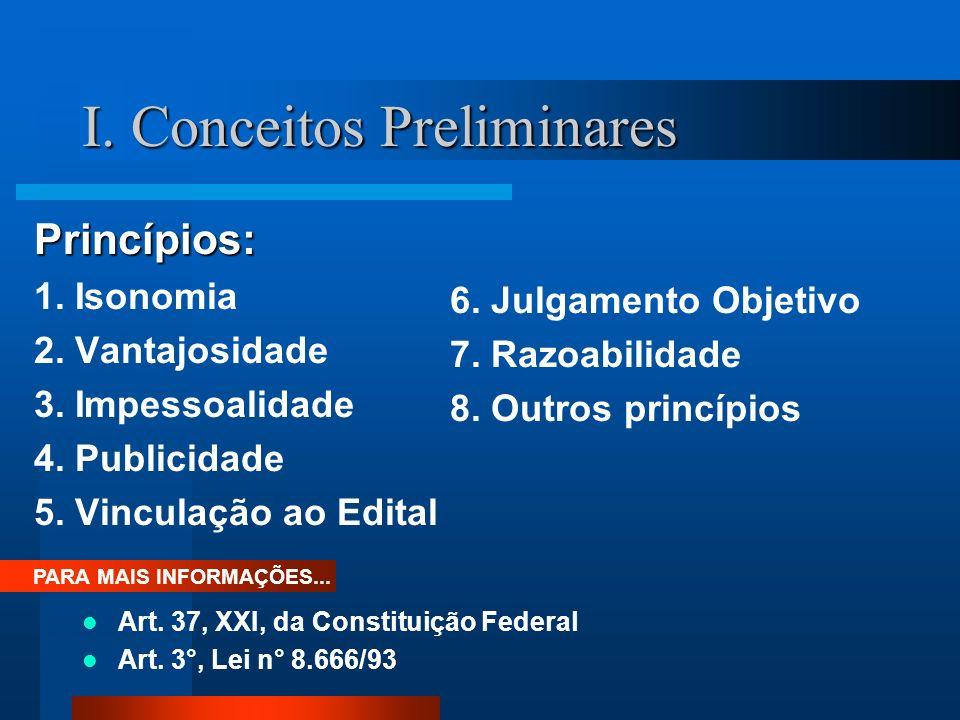 I.Conceitos Preliminares Modalidades: Convite Tomada de Preços Concorrência Concurso Leilão Art.