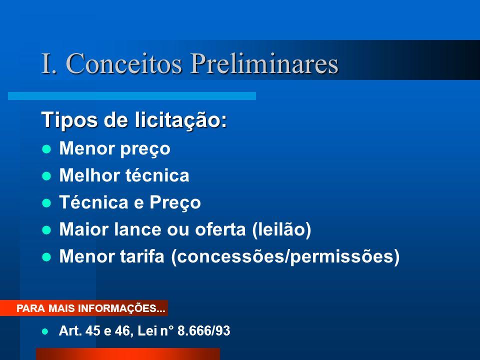 IV.Considerações sobre a Contratação Direta PARA MAIS INFORMAÇÕES...