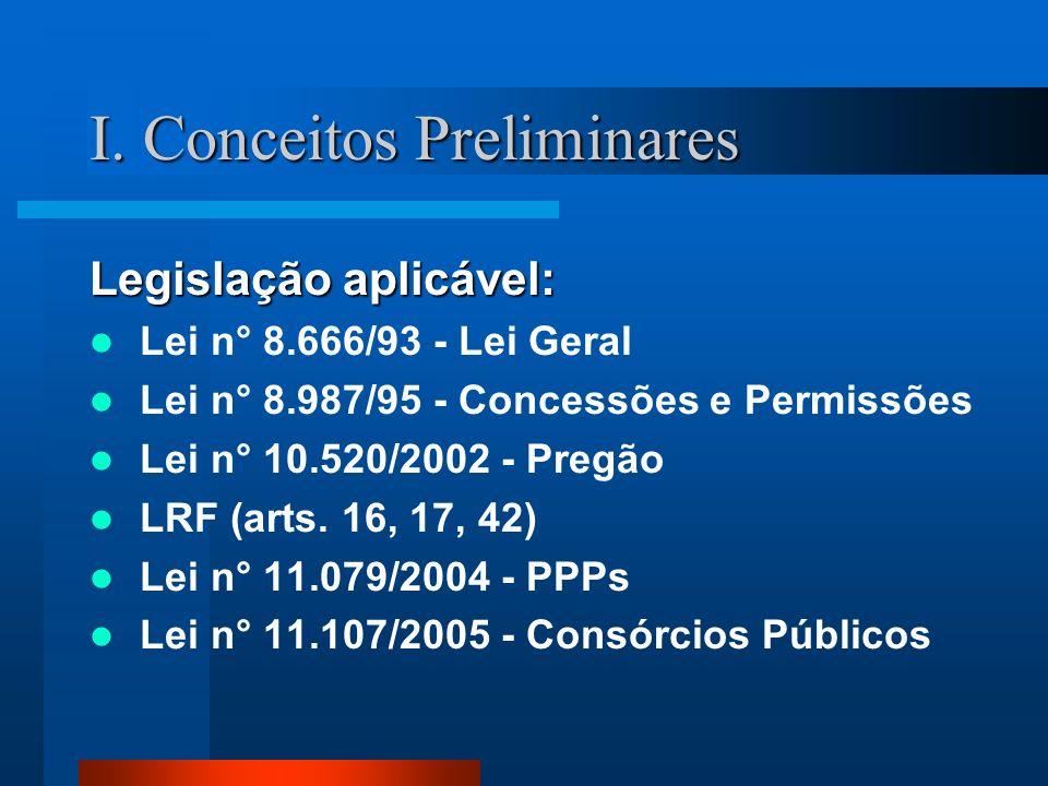 II.Competência Legislativa Municipal Art. 22, XXVII, CF (alterada pela EC 19/98) Art.