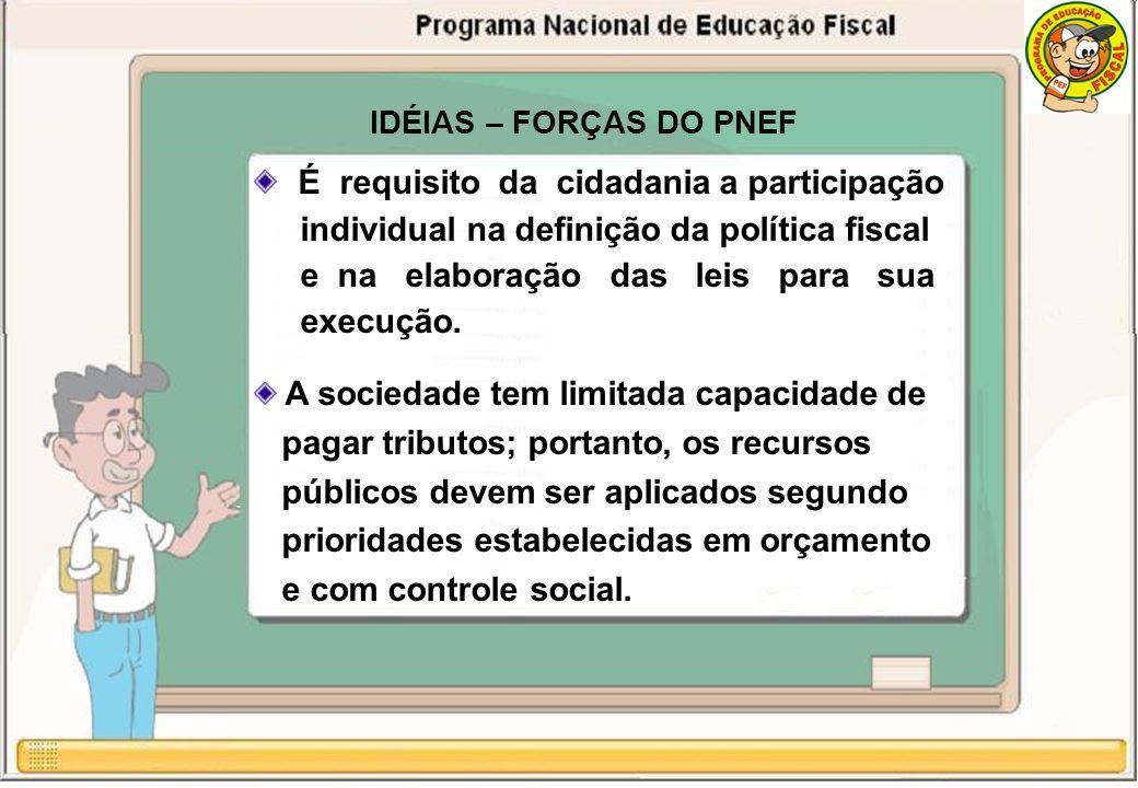 IDÉIAS – FORÇAS DO PNEF É requisito da cidadania a participação individual na definição da política fiscal e na elaboração das leis para sua execução.
