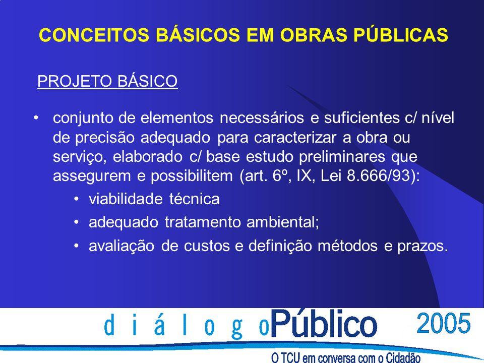 CONCEITOS BÁSICOS EM OBRAS PÚBLICAS conjunto de elementos necessários e suficientes c/ nível de precisão adequado para caracterizar a obra ou serviço,