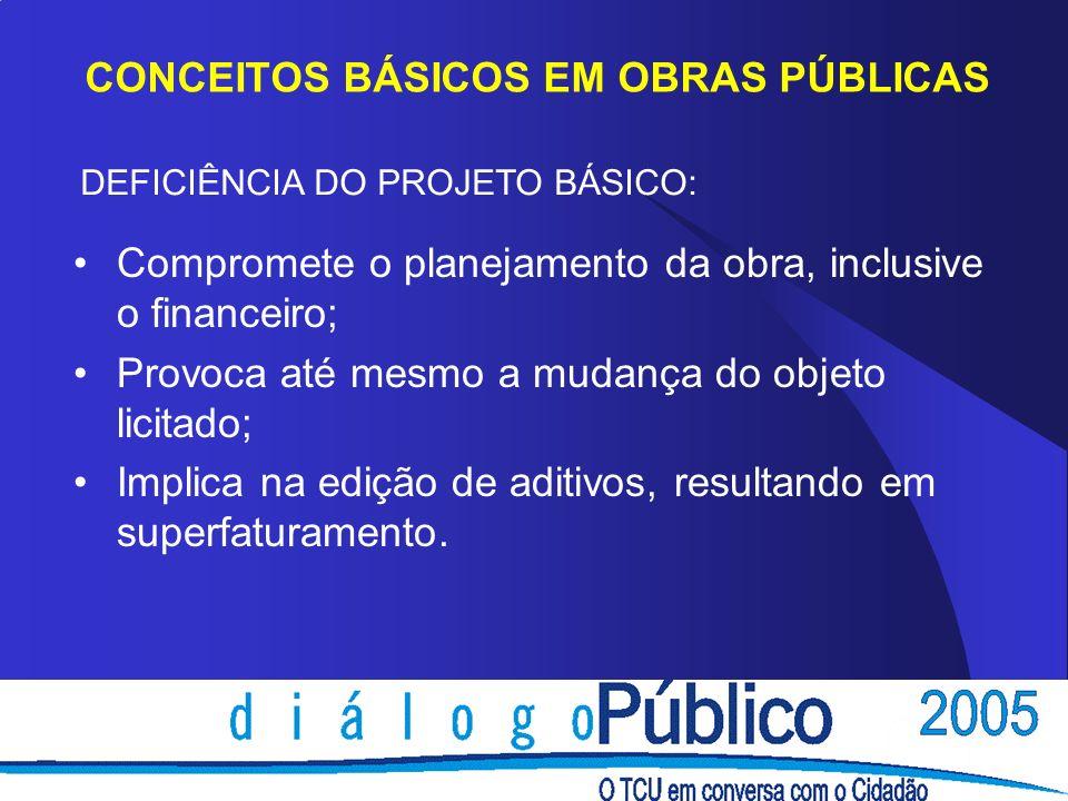 CONCEITOS BÁSICOS EM OBRAS PÚBLICAS Compromete o planejamento da obra, inclusive o financeiro; Provoca até mesmo a mudança do objeto licitado; Implica
