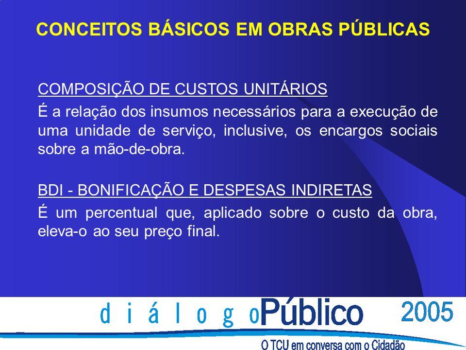 CONCEITOS BÁSICOS EM OBRAS PÚBLICAS COMPOSIÇÃO DE CUSTOS UNITÁRIOS É a relação dos insumos necessários para a execução de uma unidade de serviço, incl