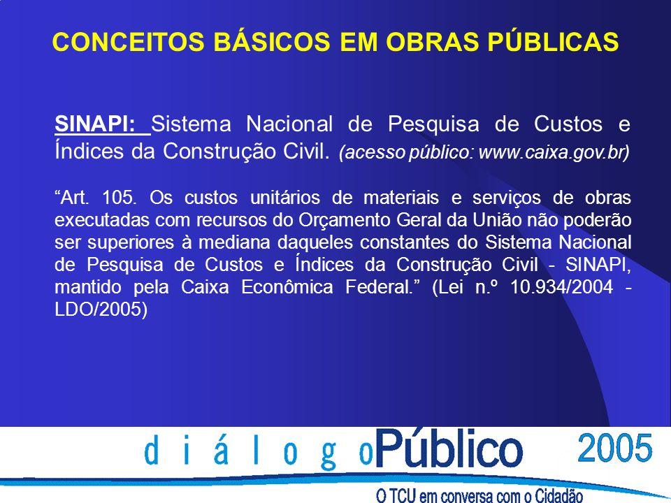 CONCEITOS BÁSICOS EM OBRAS PÚBLICAS SINAPI: Sistema Nacional de Pesquisa de Custos e Índices da Construção Civil. (acesso público: www.caixa.gov.br) A