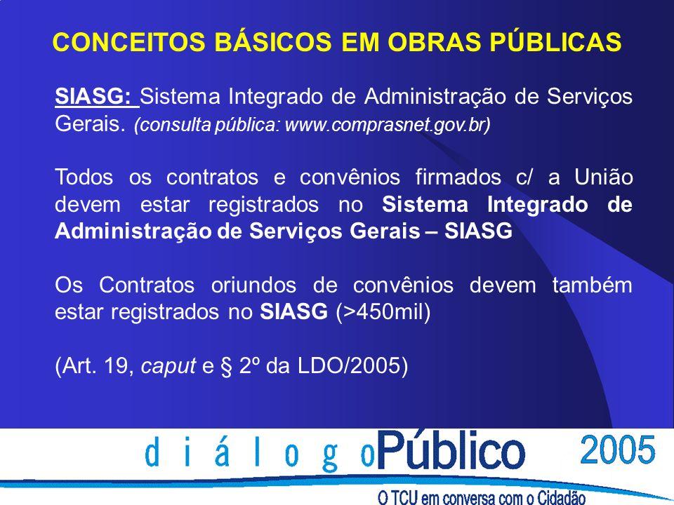 CONCEITOS BÁSICOS EM OBRAS PÚBLICAS SIASG: Sistema Integrado de Administração de Serviços Gerais. (consulta pública: www.comprasnet.gov.br) Todos os c