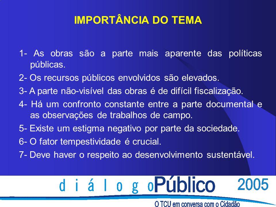 1- As obras são a parte mais aparente das políticas públicas. 2- Os recursos públicos envolvidos são elevados. 3- A parte não-visível das obras é de d