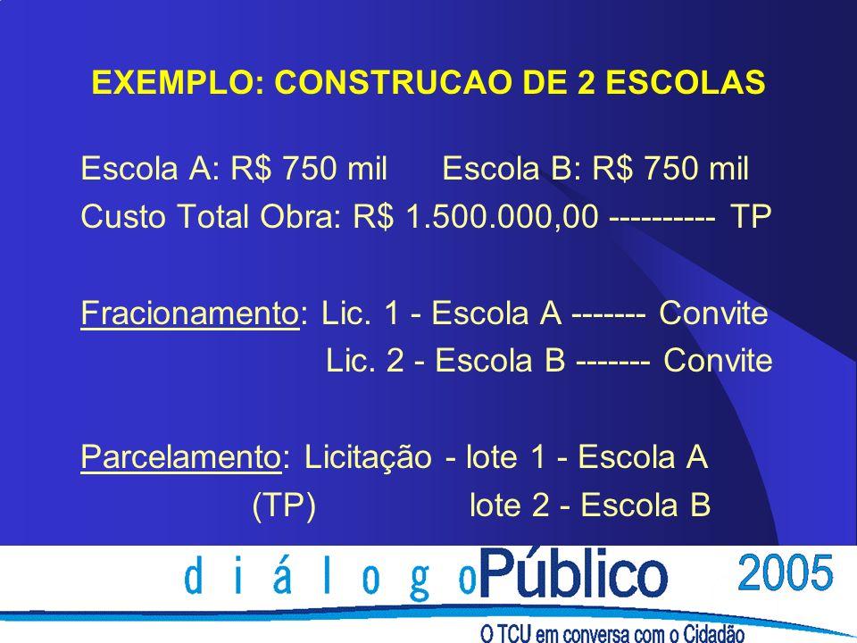 EXEMPLO: CONSTRUCAO DE 2 ESCOLAS Escola A: R$ 750 mil Escola B: R$ 750 mil Custo Total Obra: R$ 1.500.000,00 ---------- TP Fracionamento: Lic. 1 - Esc