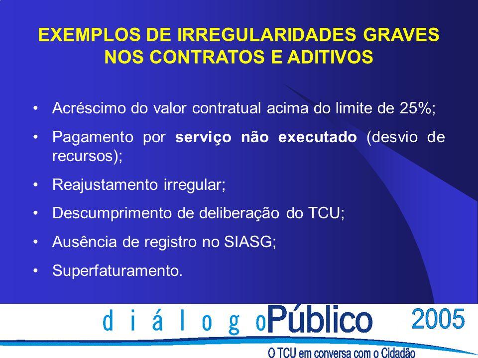 EXEMPLOS DE IRREGULARIDADES GRAVES NOS CONTRATOS E ADITIVOS Acréscimo do valor contratual acima do limite de 25%; Pagamento por serviço não executado