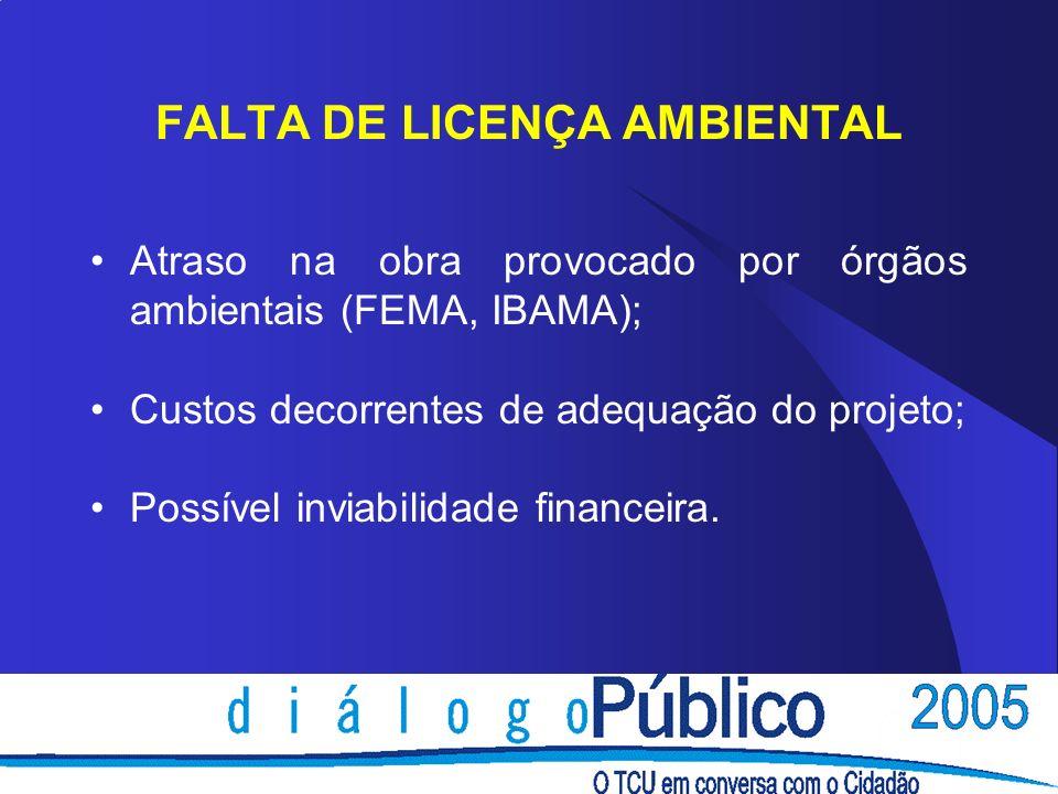 FALTA DE LICENÇA AMBIENTAL Atraso na obra provocado por órgãos ambientais (FEMA, IBAMA); Custos decorrentes de adequação do projeto; Possível inviabil