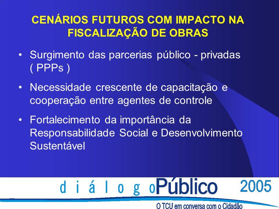 CENÁRIOS FUTUROS COM IMPACTO NA FISCALIZAÇÃO DE OBRAS Surgimento das parcerias público - privadas ( PPPs ) Necessidade crescente de capacitação e coop