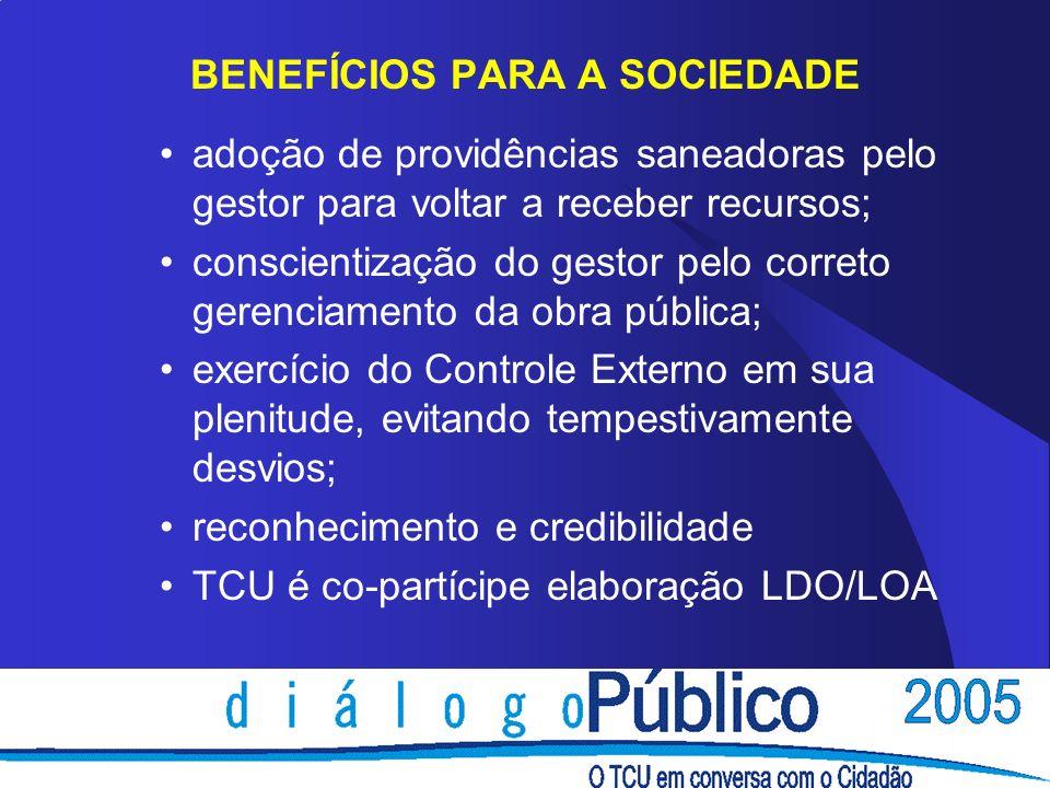 BENEFÍCIOS PARA A SOCIEDADE adoção de providências saneadoras pelo gestor para voltar a receber recursos; conscientização do gestor pelo correto geren