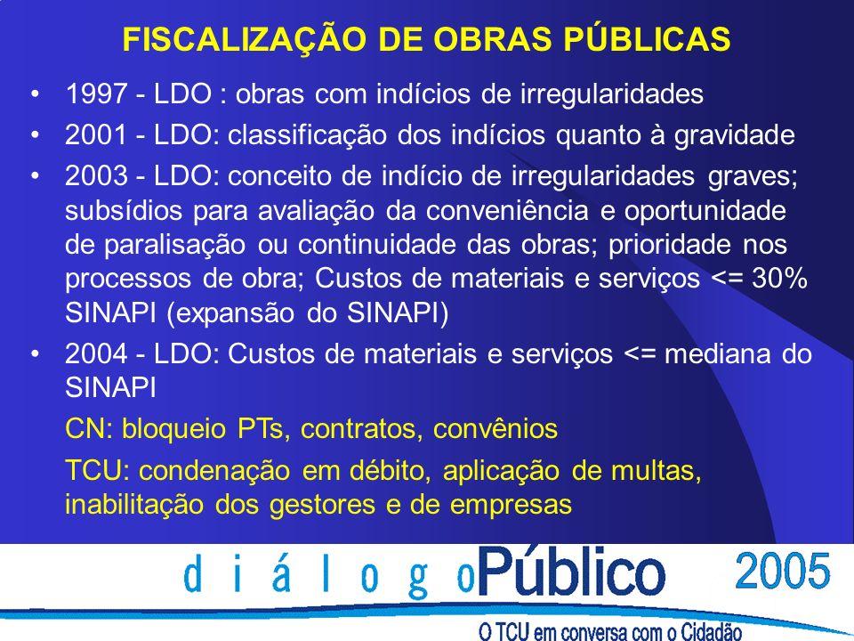 FISCALIZAÇÃO DE OBRAS PÚBLICAS 1997 - LDO : obras com indícios de irregularidades 2001 - LDO: classificação dos indícios quanto à gravidade 2003 - LDO