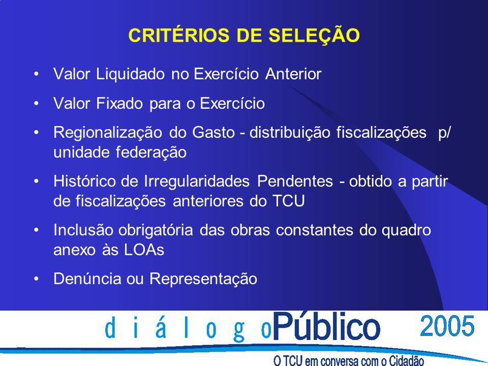 CRITÉRIOS DE SELEÇÃO Valor Liquidado no Exercício Anterior Valor Fixado para o Exercício Regionalização do Gasto - distribuição fiscalizações p/ unida