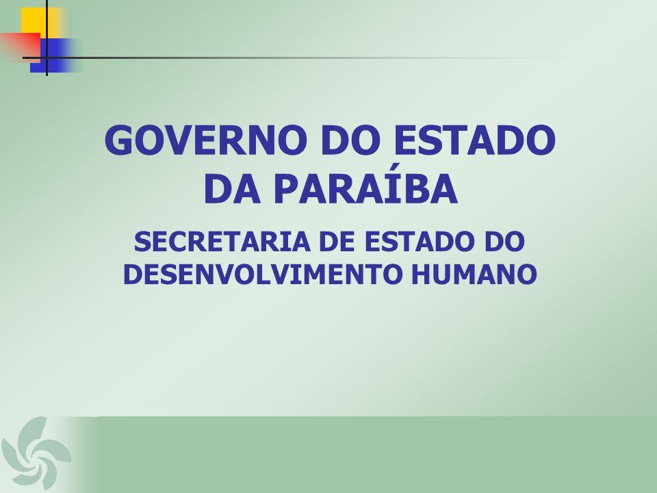 SECRETARIA DE ESTADO DO DESENVOLVIMENTO HUMANO GOVERNO DO ESTADO DA PARAÍBA