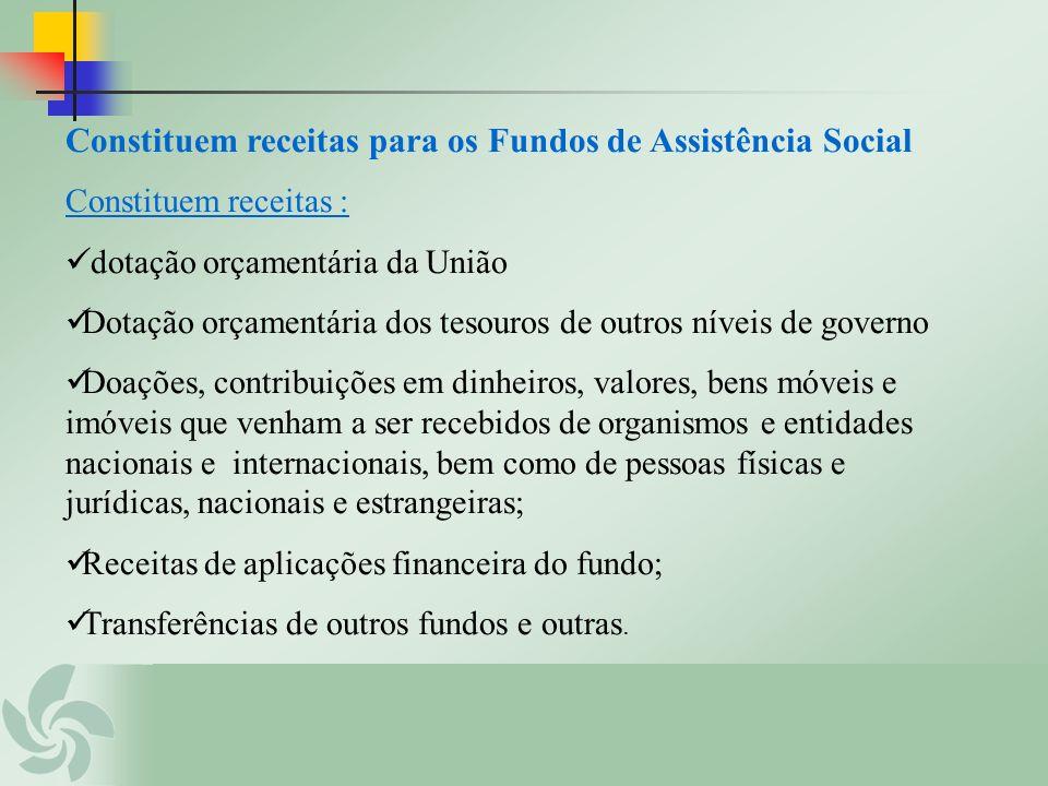 Constituem receitas para os Fundos de Assistência Social Constituem receitas : dotação orçamentária da União Dotação orçamentária dos tesouros de outr