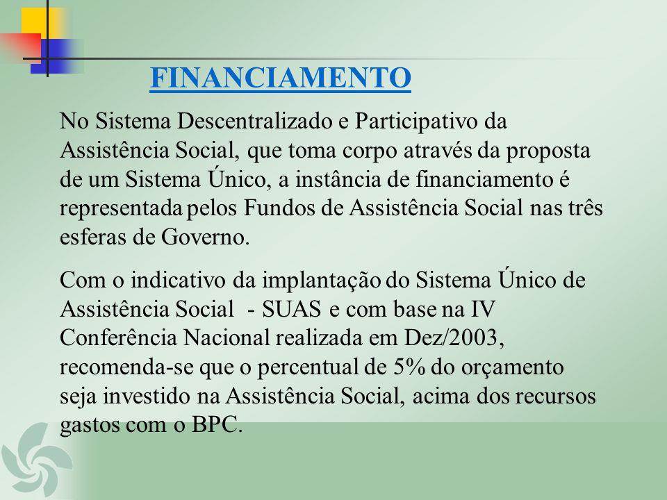 FINANCIAMENTO No Sistema Descentralizado e Participativo da Assistência Social, que toma corpo através da proposta de um Sistema Único, a instância de