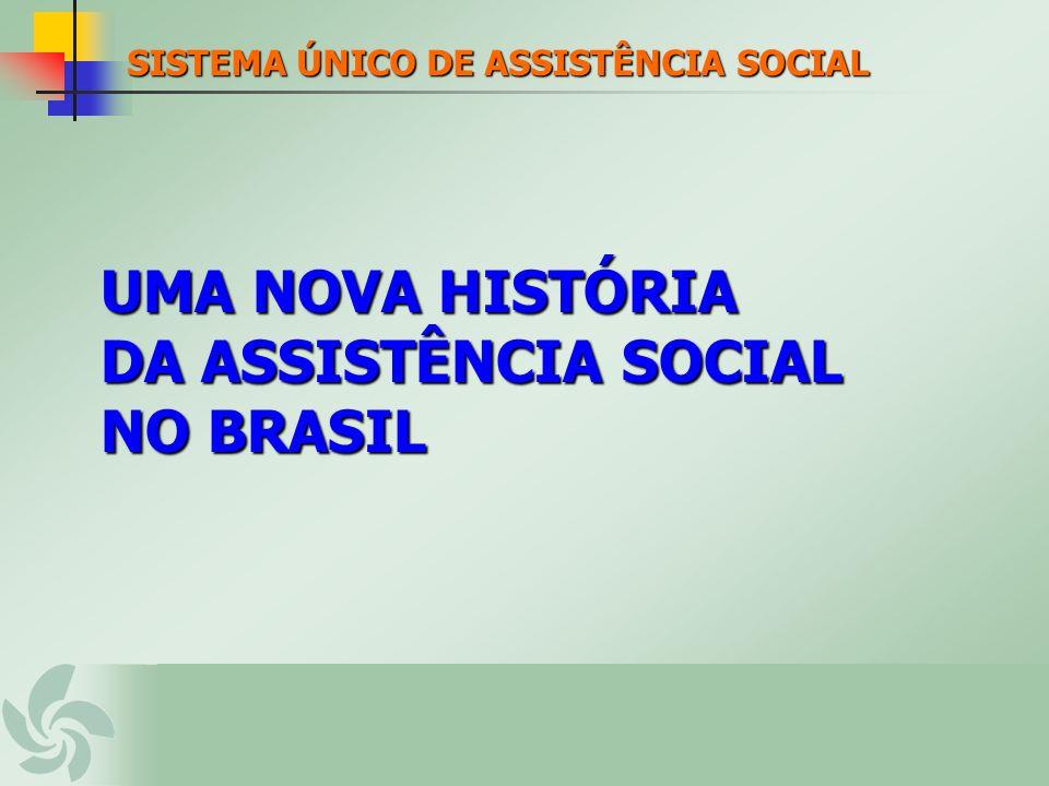 SISTEMA ÚNICO DE ASSISTÊNCIA SOCIAL UMA NOVA HISTÓRIA DA ASSISTÊNCIA SOCIAL NO BRASIL