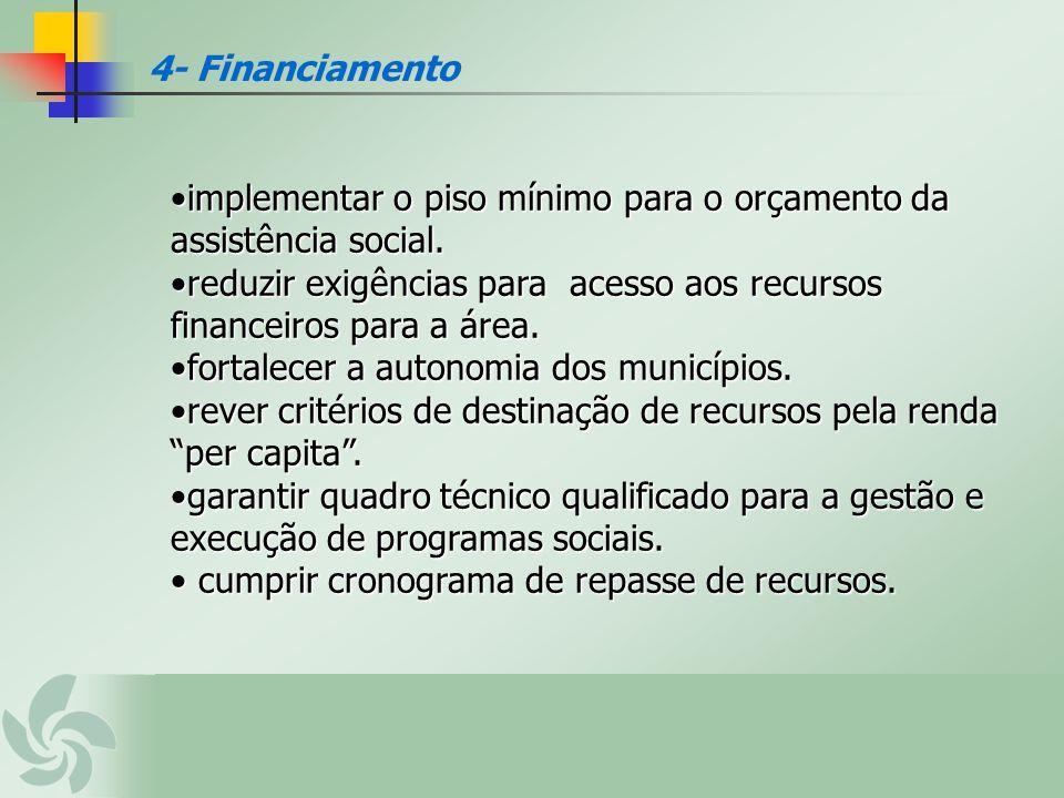 4- Financiamento implementar o piso mínimo para o orçamento da assistência social.implementar o piso mínimo para o orçamento da assistência social. re