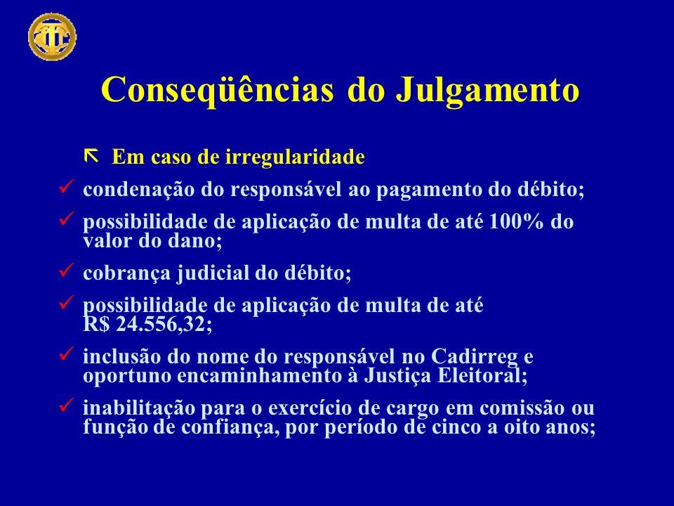 Conseqüências do Julgamento Em caso de irregularidade condenação do responsável ao pagamento do débito; possibilidade de aplicação de multa de até 100