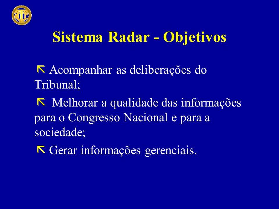 Sistema Radar - Objetivos Acompanhar as deliberações do Tribunal; Melhorar a qualidade das informações para o Congresso Nacional e para a sociedade; Gerar informações gerenciais.