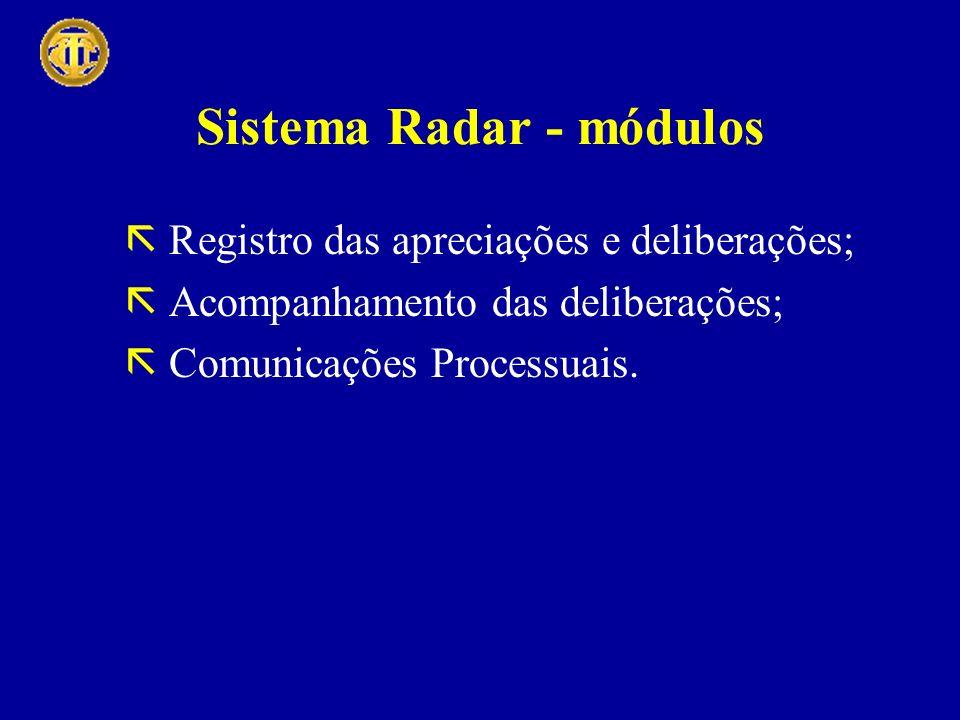 Sistema Radar - módulos Registro das apreciações e deliberações; Acompanhamento das deliberações; Comunicações Processuais.