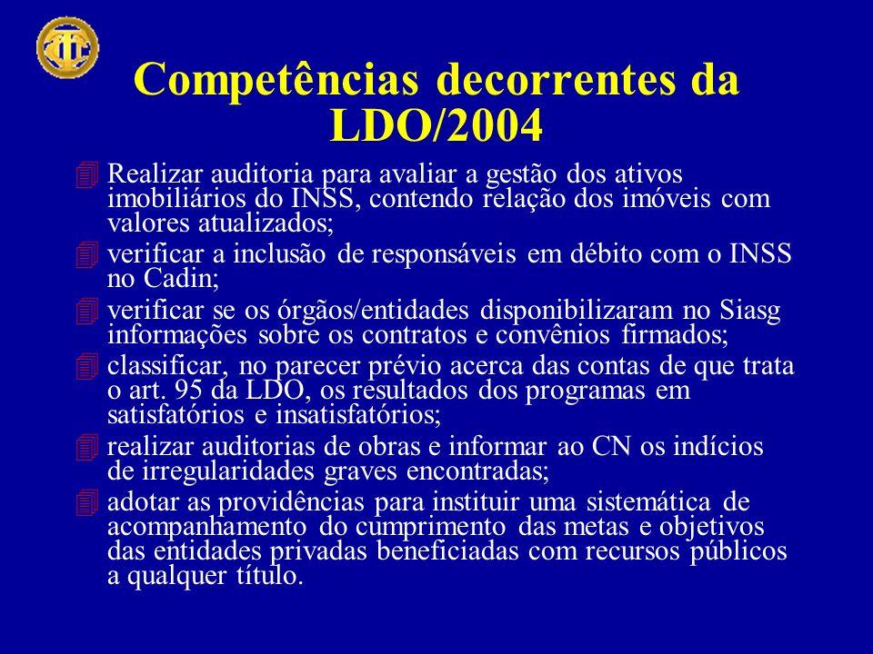 Competências decorrentes da LDO/2004 4Realizar auditoria para avaliar a gestão dos ativos imobiliários do INSS, contendo relação dos imóveis com valor