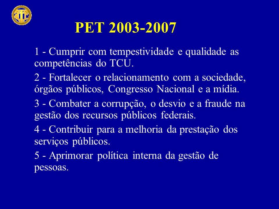 PET 2003-2007 1 - Cumprir com tempestividade e qualidade as competências do TCU. 2 - Fortalecer o relacionamento com a sociedade, órgãos públicos, Con