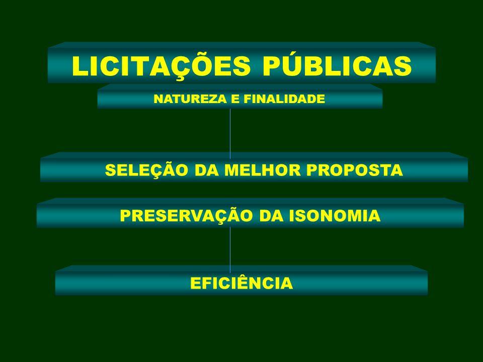 LICITAÇÕES PÚBLICAS NATUREZA E FINALIDADE SELEÇÃO DA MELHOR PROPOSTA PRESERVAÇÃO DA ISONOMIA EFICIÊNCIA