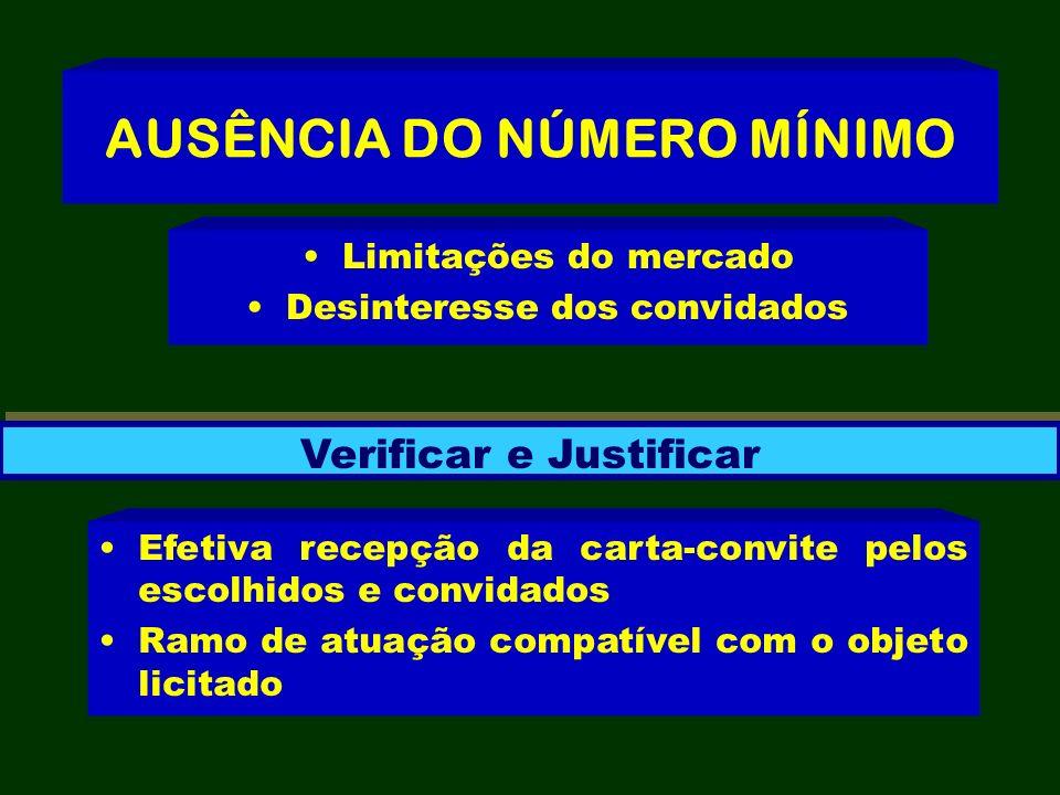 AUSÊNCIA DO NÚMERO MÍNIMO Limitações do mercado Desinteresse dos convidados Verificar e Justificar Efetiva recepção da carta-convite pelos escolhidos
