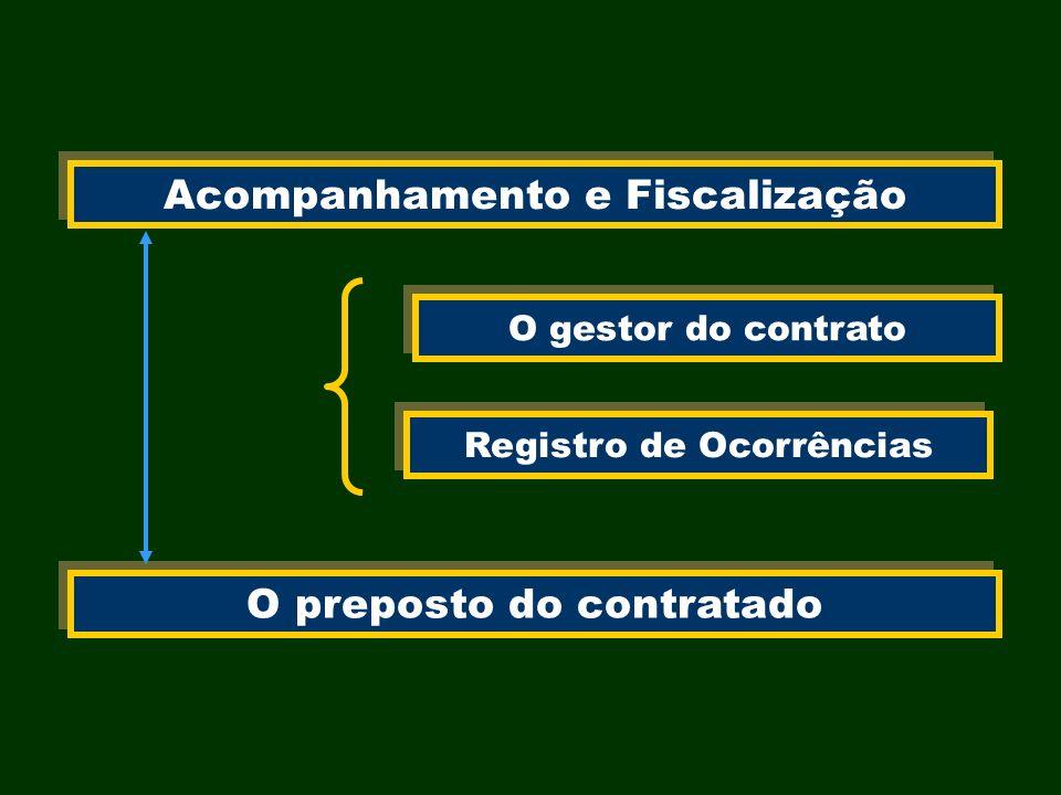 Acompanhamento e Fiscalização O gestor do contrato Registro de Ocorrências O preposto do contratado