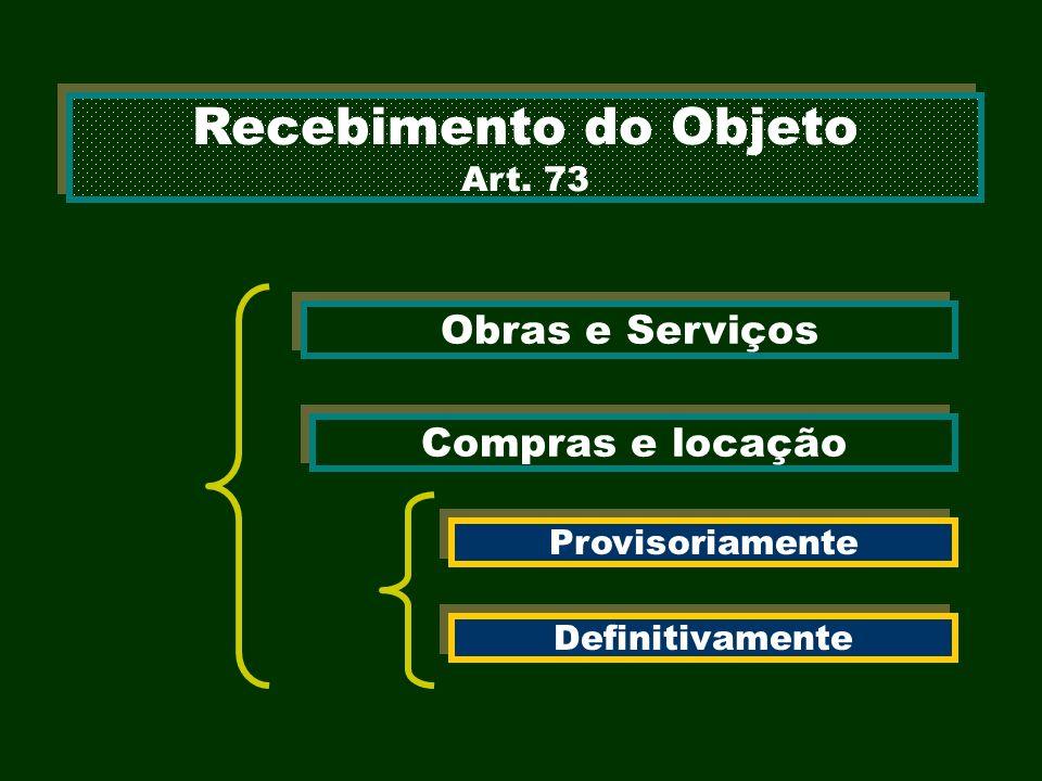 Recebimento do Objeto Art. 73 Recebimento do Objeto Art. 73 Obras e Serviços Compras e locação Provisoriamente Definitivamente
