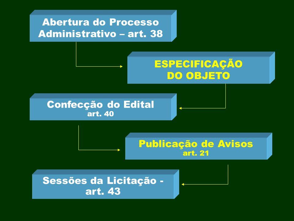 Adjudicação Compulsória art.50 Convocação do Adjudicatário art.