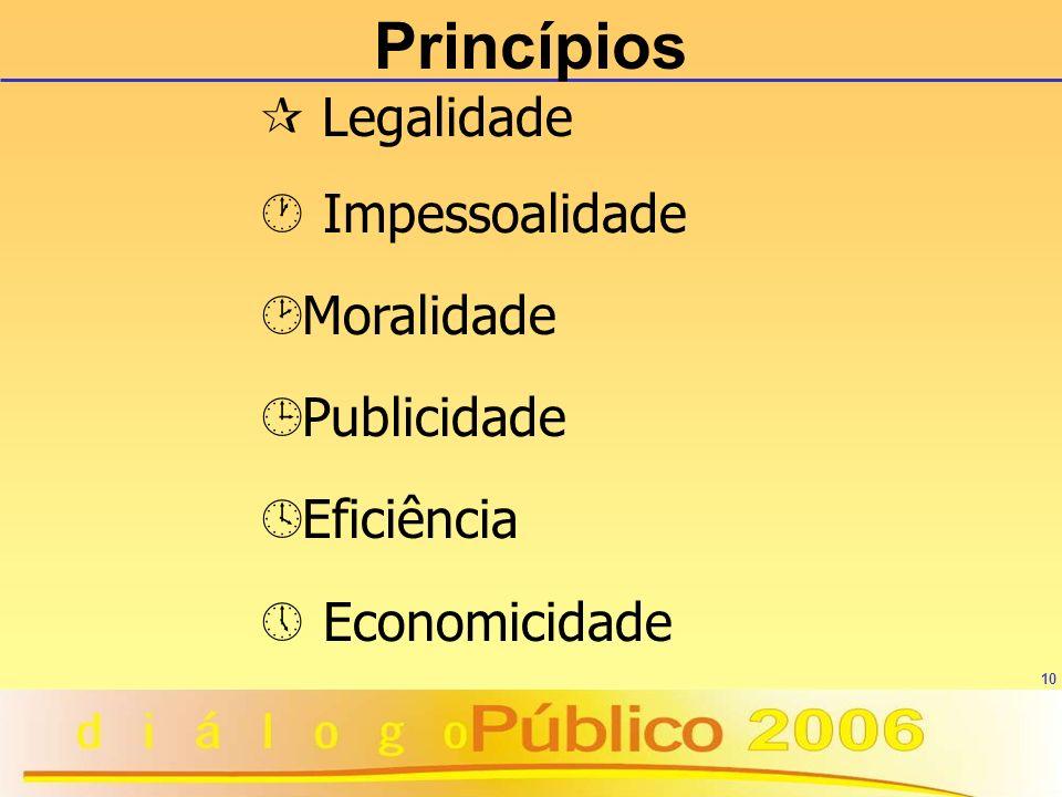 10 ¶ Legalidade · Impessoalidade ¸ Moralidade ¹ Publicidade º Eficiência » Economicidade Princípios