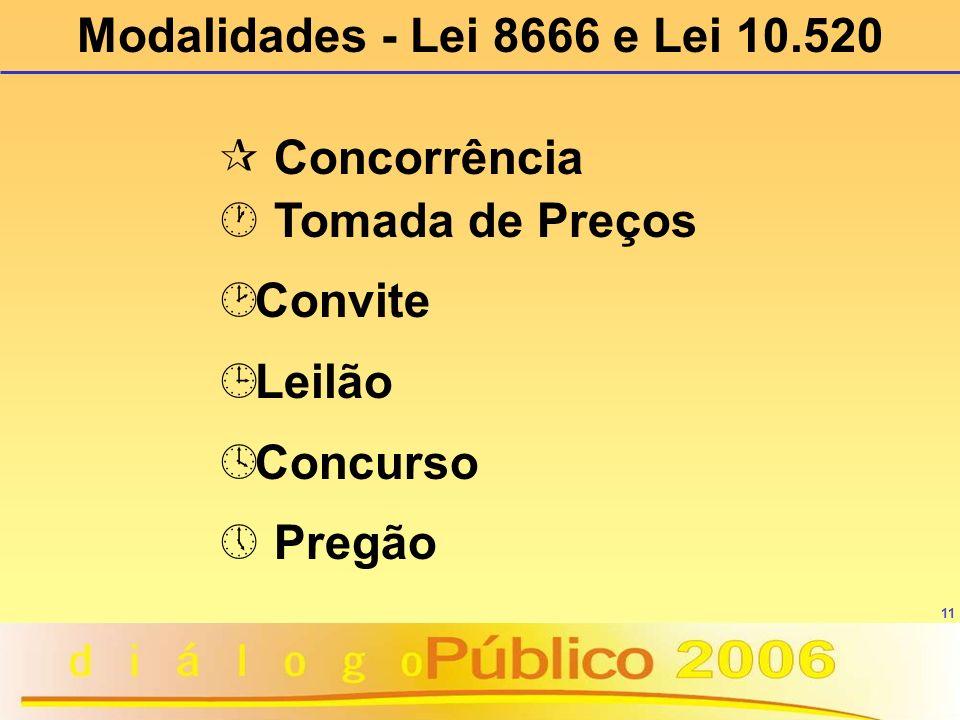 11 ¶ Concorrência · Tomada de Preços ¸ Convite ¹ Leilão º Concurso » Pregão Modalidades - Lei 8666 e Lei 10.520