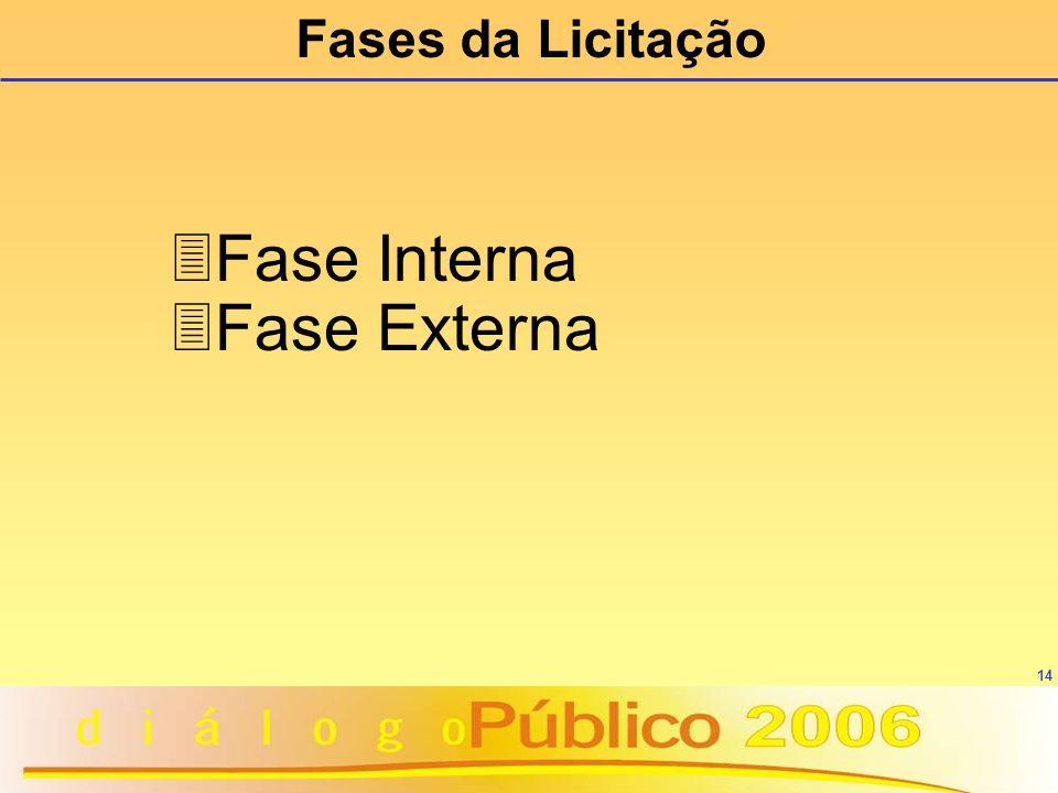 14 3 Fase Interna 3 Fase Externa Fases da Licitação