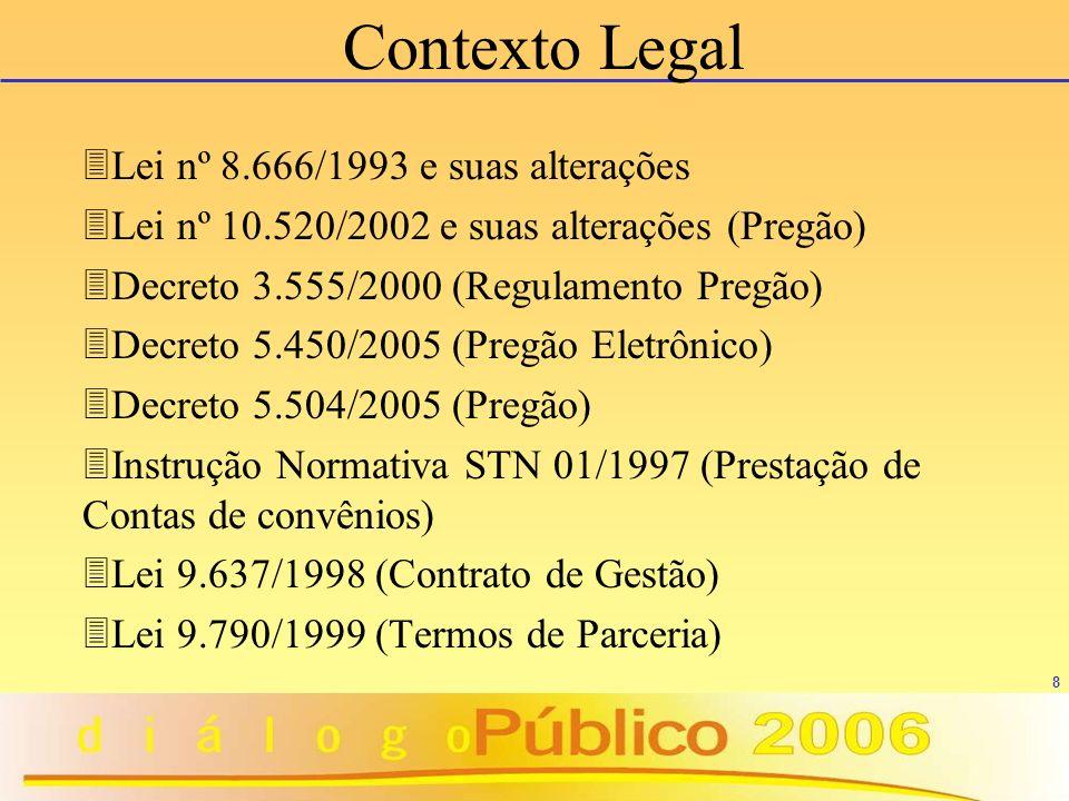 8 Contexto Legal 3Lei nº 8.666/1993 e suas alterações 3Lei nº 10.520/2002 e suas alterações (Pregão) 3Decreto 3.555/2000 (Regulamento Pregão) 3Decreto