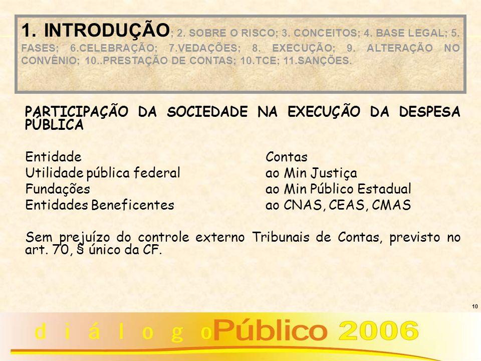 10 PARTICIPAÇÃO DA SOCIEDADE NA EXECUÇÃO DA DESPESA PÚBLICA EntidadeContas Utilidade pública federalao Min Justiça Fundaçõesao Min Público Estadual En
