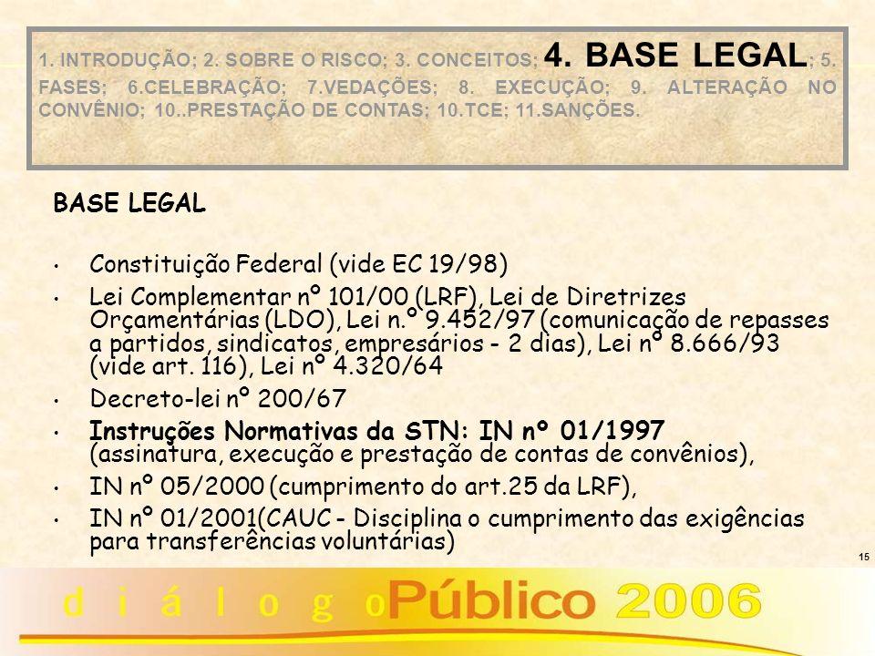 15 BASE LEGAL Constituição Federal (vide EC 19/98) Lei Complementar nº 101/00 (LRF), Lei de Diretrizes Orçamentárias (LDO), Lei n.º 9.452/97 (comunica