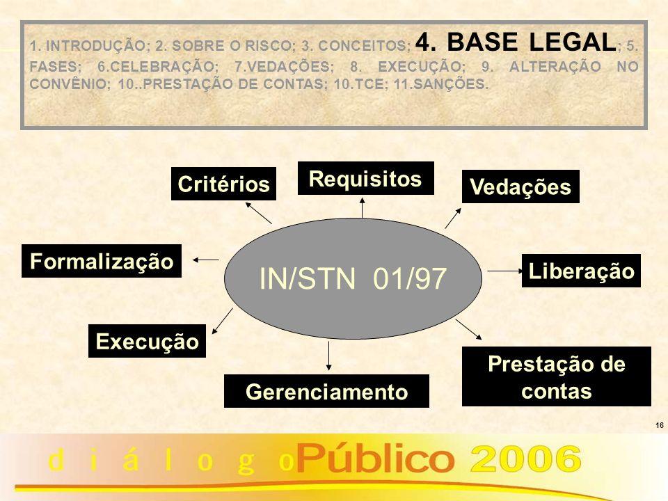 16 IN/STN 01/97 Prestação de contas Gerenciamento Execução Critérios Requisitos Vedações Formalização Liberação 1. INTRODUÇÃO; 2. SOBRE O RISCO; 3. CO