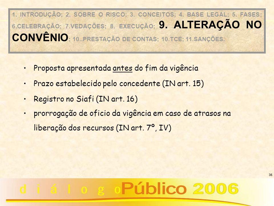 35 Proposta apresentada antes do fim da vigência Prazo estabelecido pelo concedente (IN art. 15) Registro no Siafi (IN art. 16) prorrogação de oficio