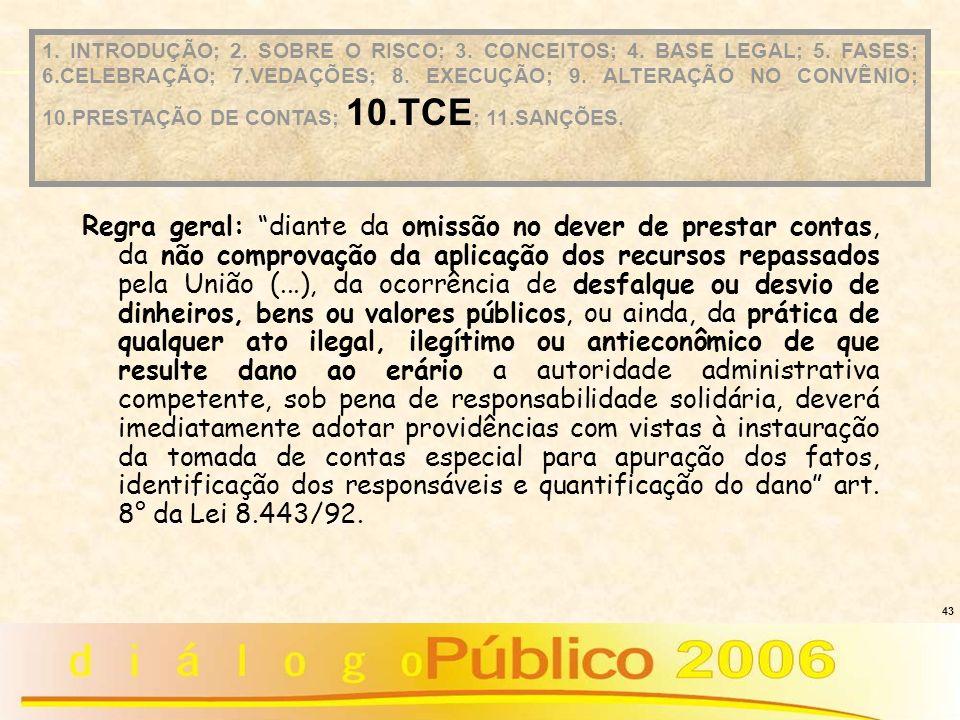 43 Regra geral: diante da omissão no dever de prestar contas, da não comprovação da aplicação dos recursos repassados pela União (...), da ocorrência