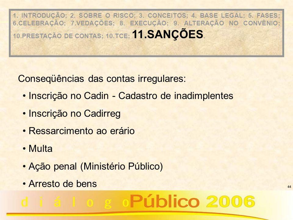 44 Conseqüências das contas irregulares: Inscrição no Cadin - Cadastro de inadimplentes Inscrição no Cadirreg Ressarcimento ao erário Multa Ação penal