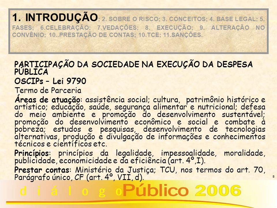 8 PARTICIPAÇÃO DA SOCIEDADE NA EXECUÇÃO DA DESPESA PÚBLICA OSCIPs – Lei 9790 Termo de Parceria Áreas de atuação: assistência social; cultura, patrimôn