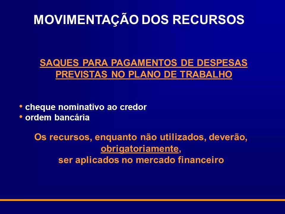 SAQUES PARA PAGAMENTOS DE DESPESAS PREVISTAS NO PLANO DE TRABALHO cheque nominativo ao credor ordem bancária Os recursos, enquanto não utilizados, deverão, obrigatoriamente, ser aplicados no mercado financeiro MOVIMENTAÇÃO DOS RECURSOS