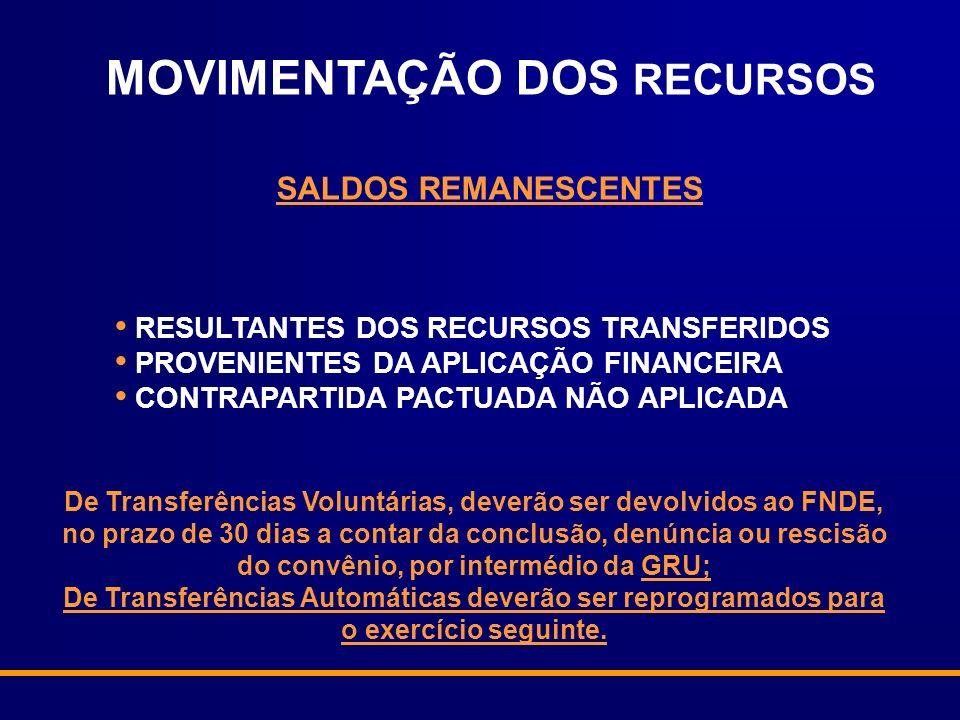 De Transferências Voluntárias, deverão ser devolvidos ao FNDE, no prazo de 30 dias a contar da conclusão, denúncia ou rescisão do convênio, por intermédio da GRU; De Transferências Automáticas deverão ser reprogramados para o exercício seguinte.