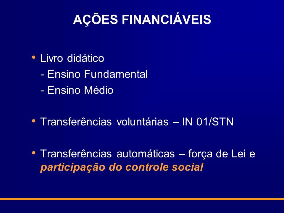 AÇÕES FINANCIÁVEIS Livro didático - Ensino Fundamental - Ensino Médio Transferências voluntárias – IN 01/STN Transferências automáticas – força de Lei e participação do controle social