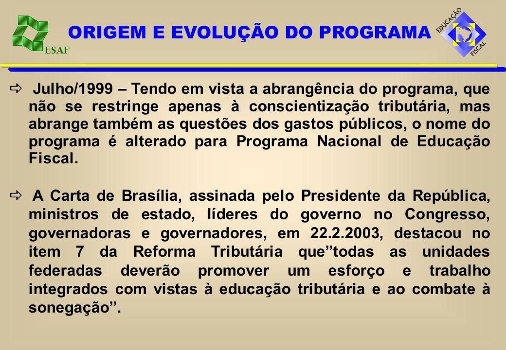 ESAF ORIGEM E EVOLUÇÃO DO PROGRAMA Julho/1999 – Tendo em vista a abrangência do programa, que não se restringe apenas à conscientização tributária, ma