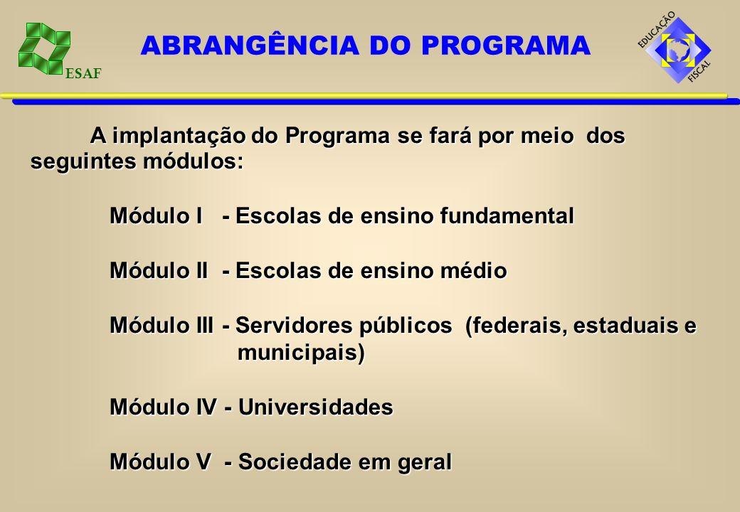 ESAF A implantação do Programa se fará por meio dos seguintes módulos: Módulo I - Escolas de ensino fundamental Módulo II - Escolas de ensino médio Mó
