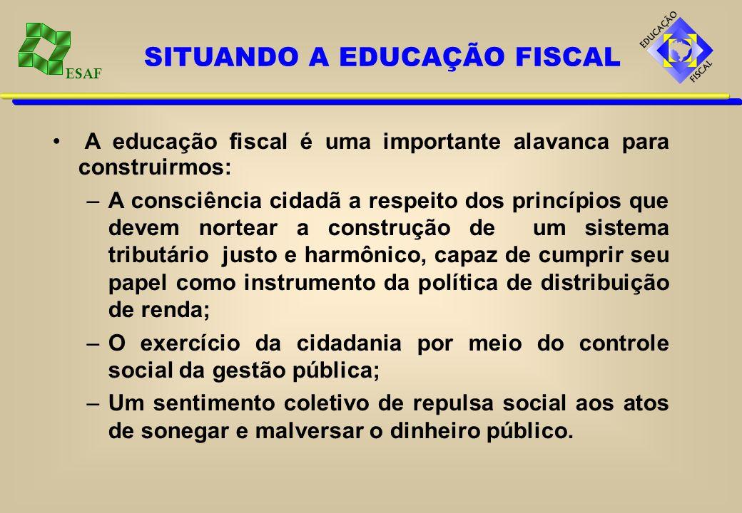 ESAF A educação fiscal é uma importante alavanca para construirmos: –A consciência cidadã a respeito dos princípios que devem nortear a construção de